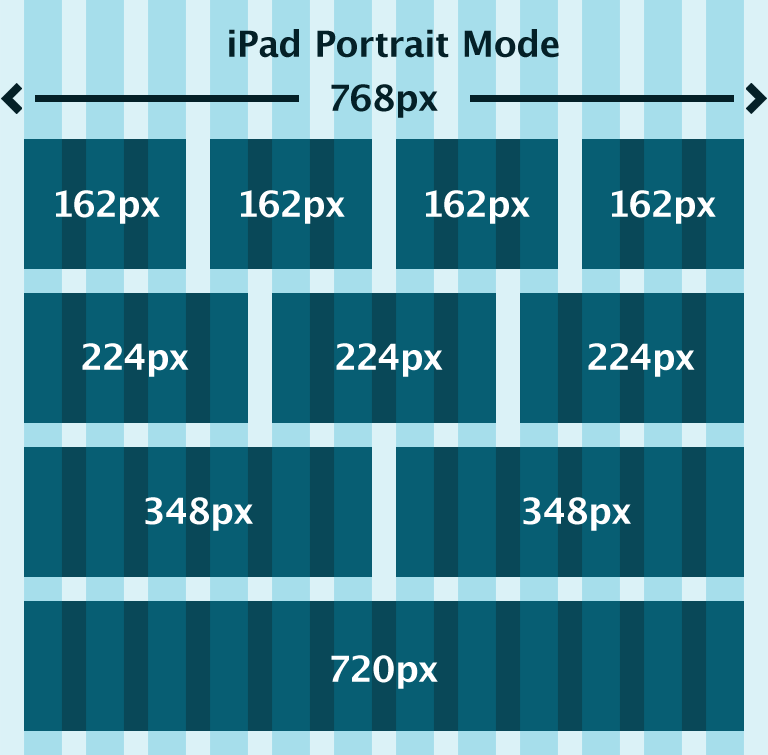 Some photoshop grid templates the grid system for Ipad grid template