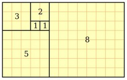 definition and uses of the golden ratio - golden rectangle: