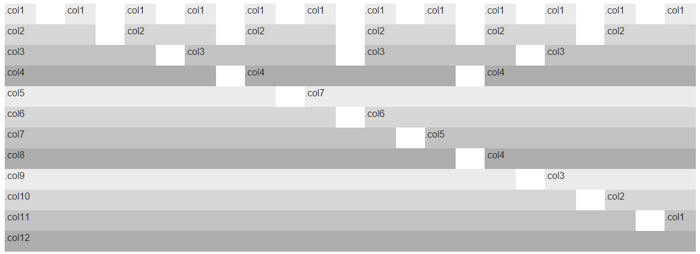 Coresheet A Responsive Sass Css3 Framework The Grid System
