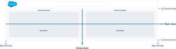 lightning design framework grid system